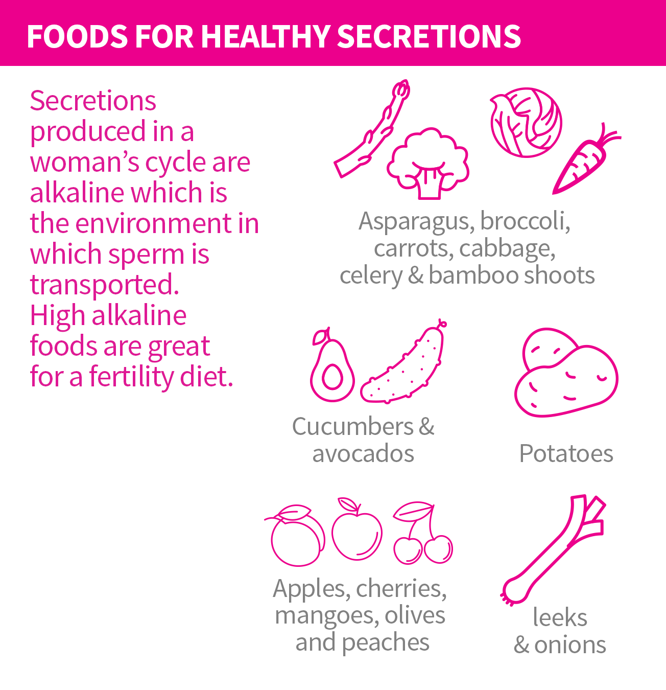 Foods for healthy secretions